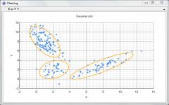 Bayesian network tutorials | Bayes Server